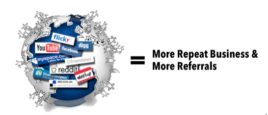 Social Meida = More Repeat & Referal Business