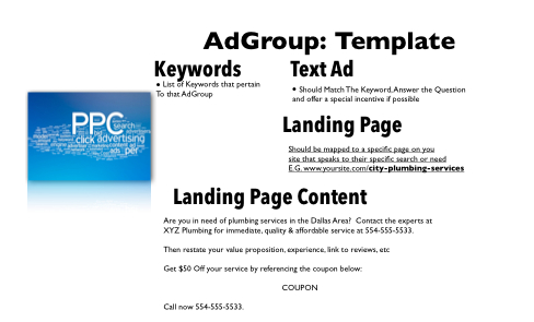 AdWords Ad Group Setup Template